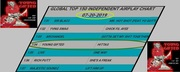 Global Top 150 Indie Charts_Hittas By Young Gifted(1)