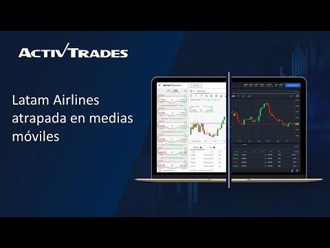 Video Análisis: Latam Airlines atrapada en medias móviles