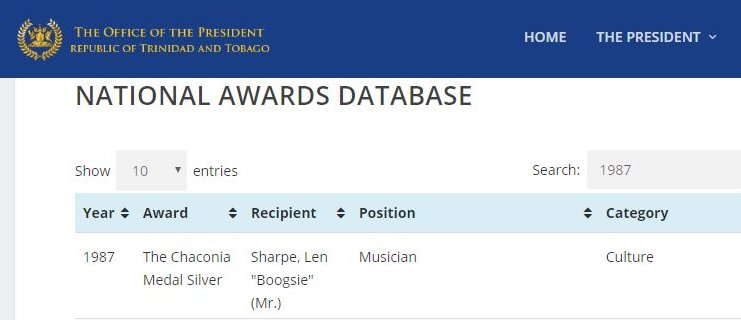 Master pan arranger and composer Len Boogsie Sharpe awarded Hummingbird Silver Medal - 1987