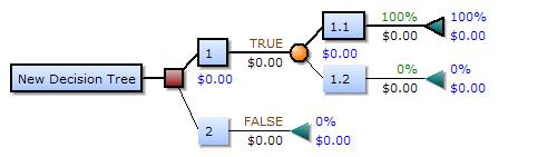 Decision Tree vs Random Forest vs Gradient Boosting Machines