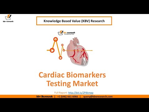 Cardiac Biomarkers Testing Market Size- KBV Research
