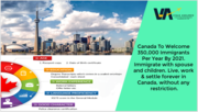 Canada Immigration from India 2019