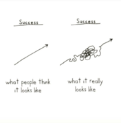 Truth behind Success