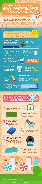 Seasonal Pool Maintenance Checklist
