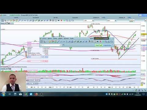 Video Análisis con Daniel Santacreu: IBEX35, DAX, SP500, Dow Jones, Indra, IAG y Bankinter