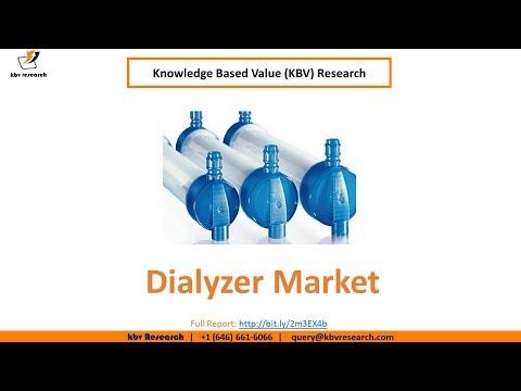 Dialyzer Market Size- KBV Research