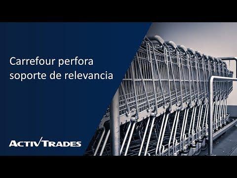 Video Análisis: Carrefour perfora soporte de relevancia