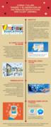 Curso-taller Diseño y Elaboración de Materiales Educativos Digitales