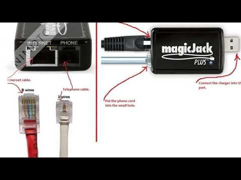 MagicJack Installation Guide : +1-855-892-0514  MagicJack Customer Service || MagicJack Customer Su…