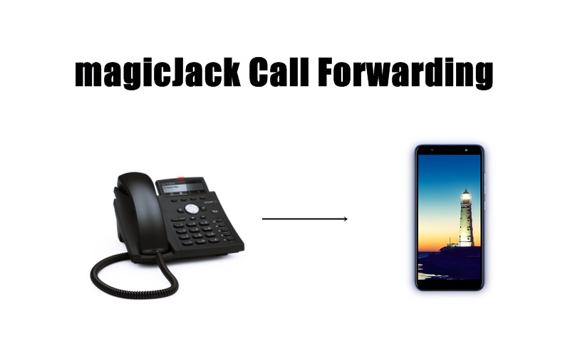 MagicJack Support +1855-892-0514  MagicJack Customer Support Phone Number