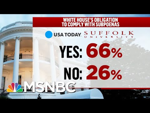 Democrats Keep Impeachment As Easy As A, B, C | Deadline | MSNBC