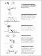 Fünf Funktionen der IR