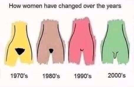 How Women Have Changed Over The Years