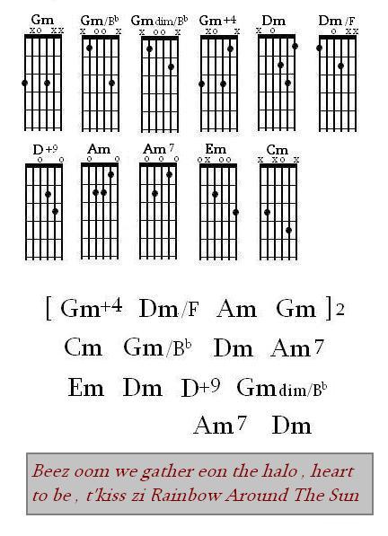 guitar minor 5