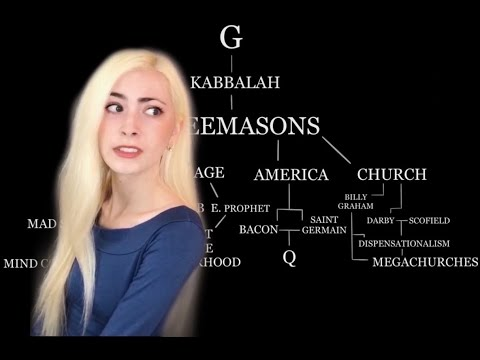 A Video Describing the Whole Cast of Characters, Illuminatti, Zionists, and Much More