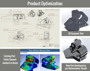 Product Optimization