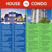 House Vs Condo