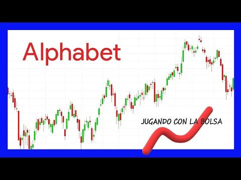 Análisis de Alphabet