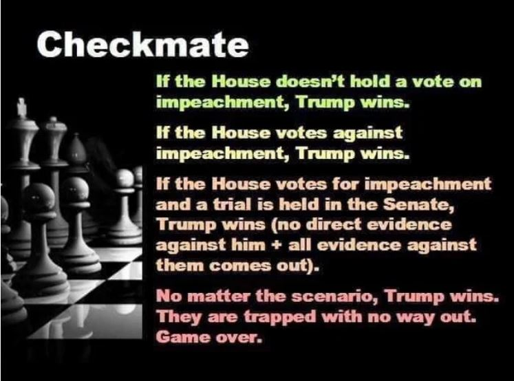 checkmate