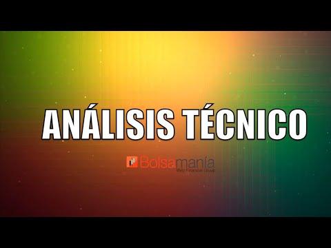 Video Análisis: Bankinter confirma un amplio 'cabeza y hombros' invertido