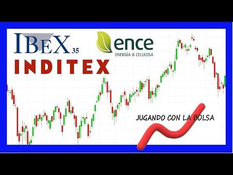 Análisis del Ibex, Ence e Inditex