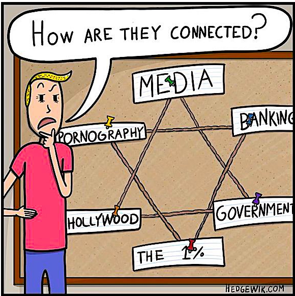 How Are They Connected?