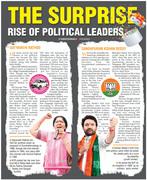 TRS B BJP