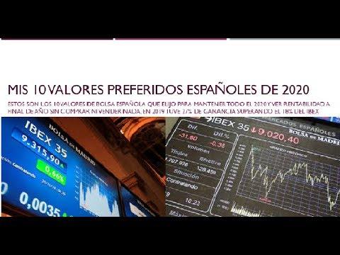Video Análisis con Javier Crespo: 10 Valores preferidos españoles para 2020