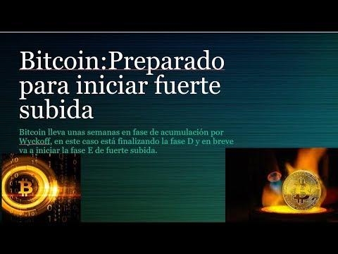 Video Análisis con Javier Crespo: Bitcoin preparado para iniciar fuerte subida