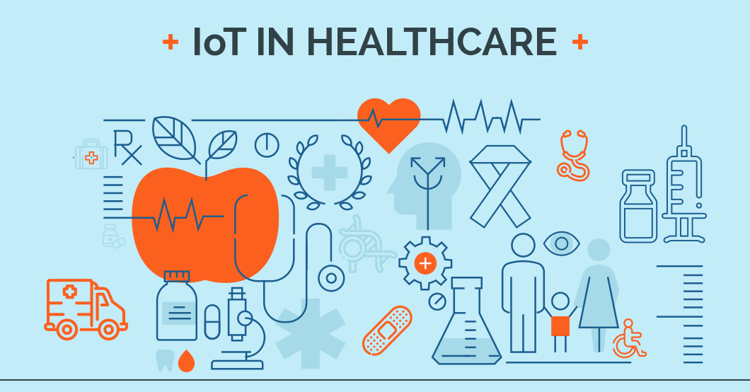 How IoT Is Transforming the Health Care Industry?