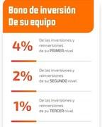 Ganancias deportivas 20% mensual con retorno de su inversion