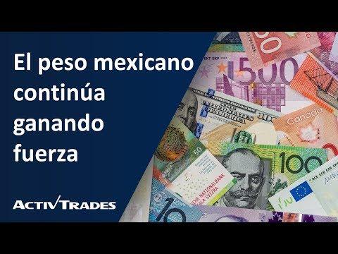 Video Análisis: El peso mexicano continúa ganando fuerza