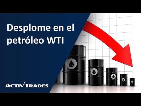 Video Análisis: Desplome en el petróleo WTI