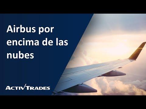 Video Análisis: Airbus por encima de las nubes