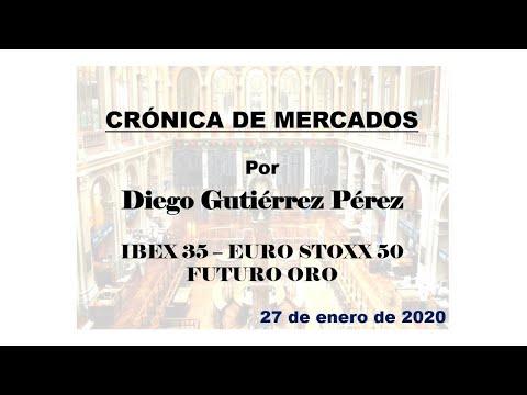 Crónica de Mercados ((IBEX 35, EURO STOXX 50 y ORO) (22/01/2020)).
