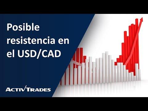Video Análisis: Posible resistencia en el USD/CAD