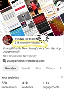 31 Thousand Monthly Viewers #YoungGifted... https://www.pinterest.com/younggifted1996/