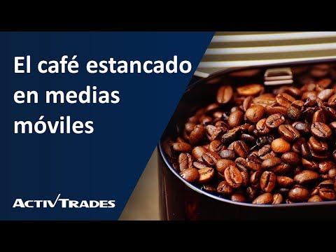 Video Análisis: El café estancado en medias móviles