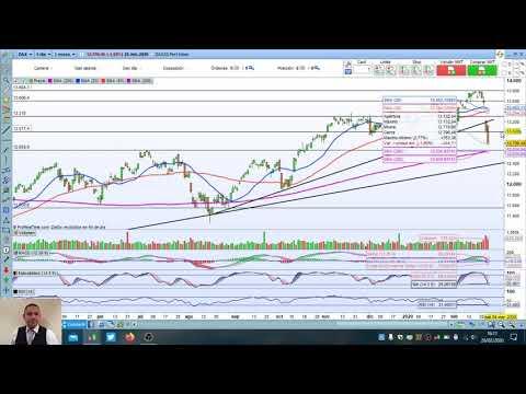 Video Análisis con Daniel Santacreu: IBEX35, DAX, Dow Jones, Iberdrola y Cellnex