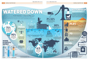 World Water Day-Infographic