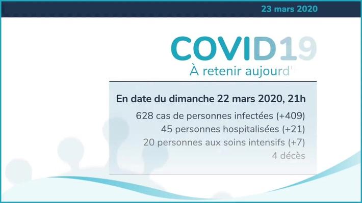À retenir COVID-19 (23 mars 2020)