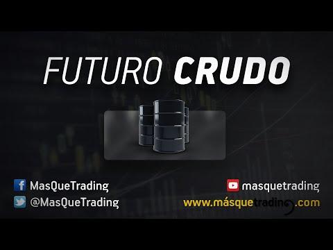 Vídeo análisis del futuro del crudo (CL): ¿Es posible que pierda los 20 dólares, o ha hecho suelo?