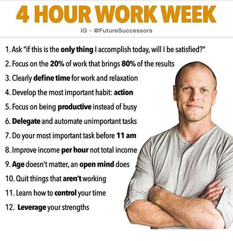 4 hours a week to be successful