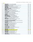 Jessie Lynn is #43 - NMW Country FM Main Chart