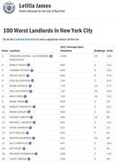 100 Worst Landlords