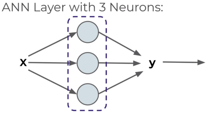 """What are """"Recurrent Neural Networks"""", and how it is different than """"Convolutional Neural Networks"""" 4"""