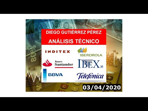 Análisis del #IBEX35, #Santander, #BBVA, #Iberdrola, #Inditex y #Telefónica (03/04/20).