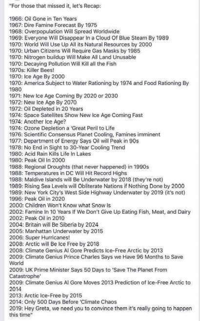 2020 let's recap,stay scared