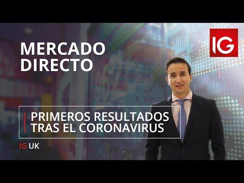 Video Análisis con Sergio Ávila: IBEX35, DAX, Eurostoxx, SP500, Dow Jones, Oro, Petróleo, EURUSD...