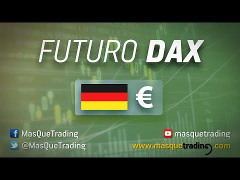 Vídeo análisis del futuro del Dax: Varios días cerrado, ¿Seguirá con la corrección larga?